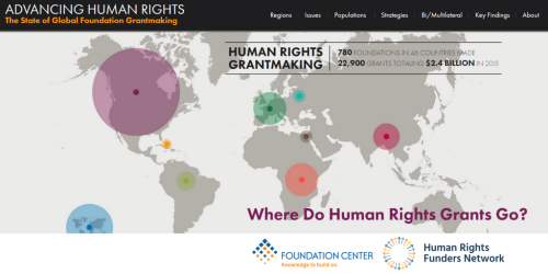 Advancing Human Rights Map