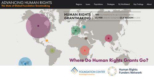 Advancing Human Rights Map