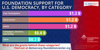 Open Democracy Infographic1_tw