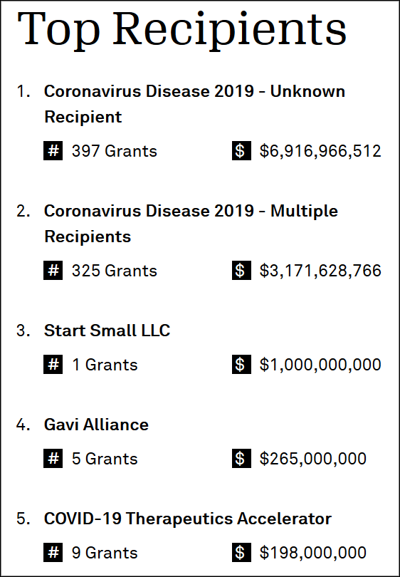 IMAGE 2 covid-top-recipients-sept-2020