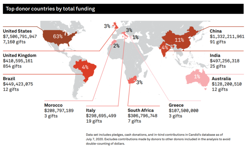 IMAGE 3 covid-funding-map-sept-2020
